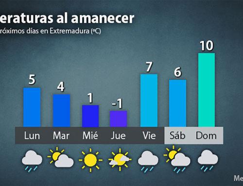Extremadura amanecerá con heladas los próximos días