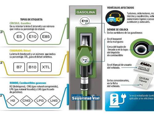 Las gasolineras etiquetan los distintos tipos de combustible