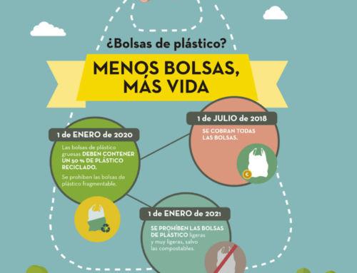 Menos bolsas, más vida: una campaña para reducir el consumo de las bolsas de plástico