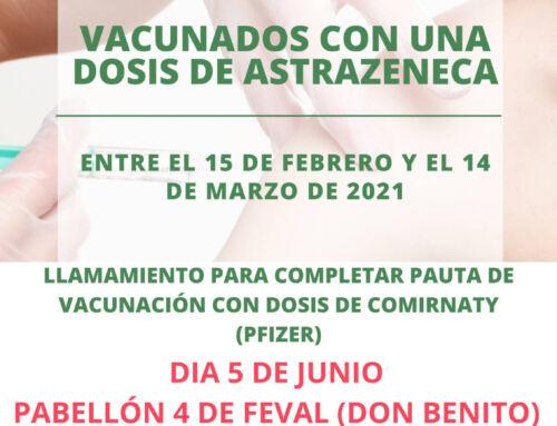 Convocatoria vacunación COVID19