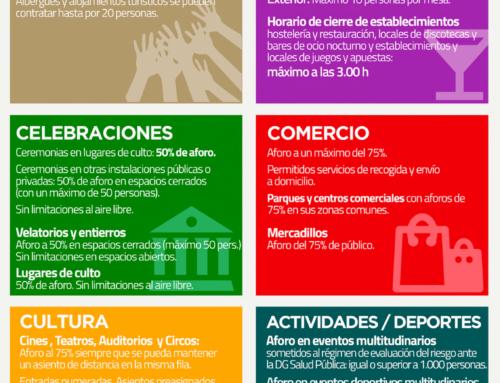 Extremadura pasa al nivel de alerta 1, por la incidencia de la pandemia